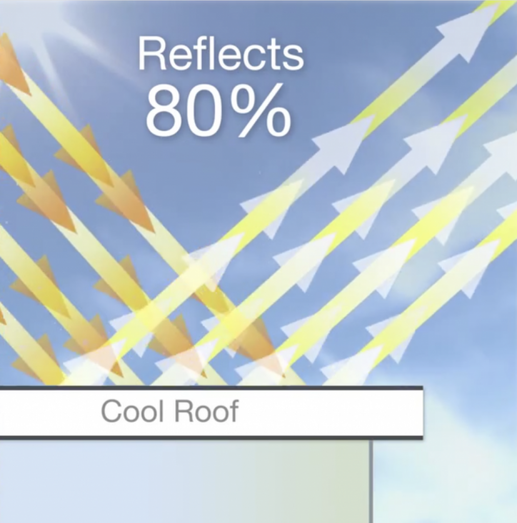 TPO Roof Reflects 80% UV Rays